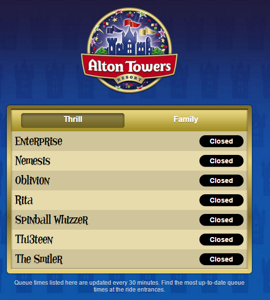 Altontowersspinballclosed