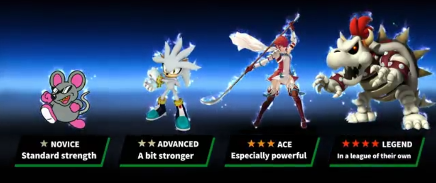 Silver, Rouge, Chaotix & Metal Sonic In Smash… Sorta
