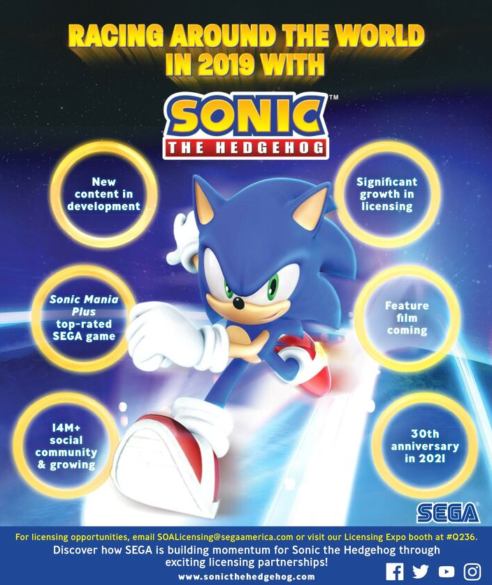 New Content for Sonic's 30th Anniversary